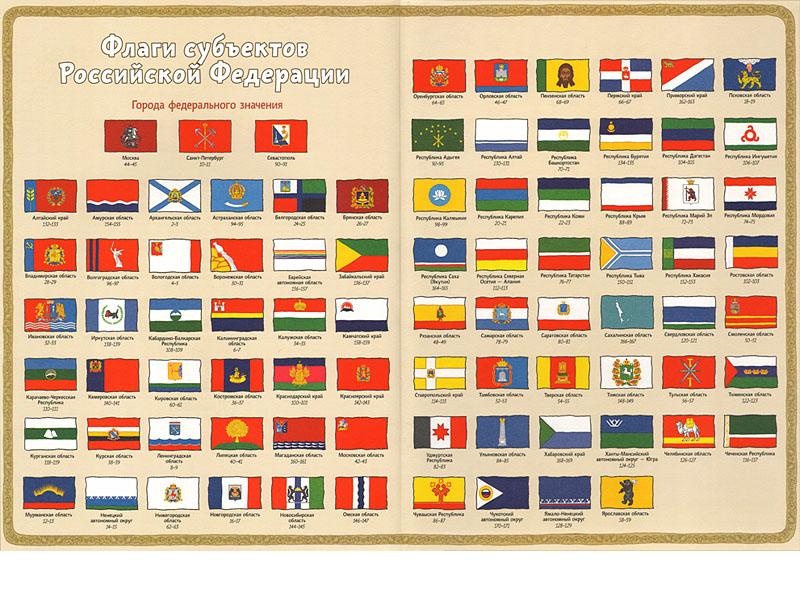 все гербы россии и их названия и фото это